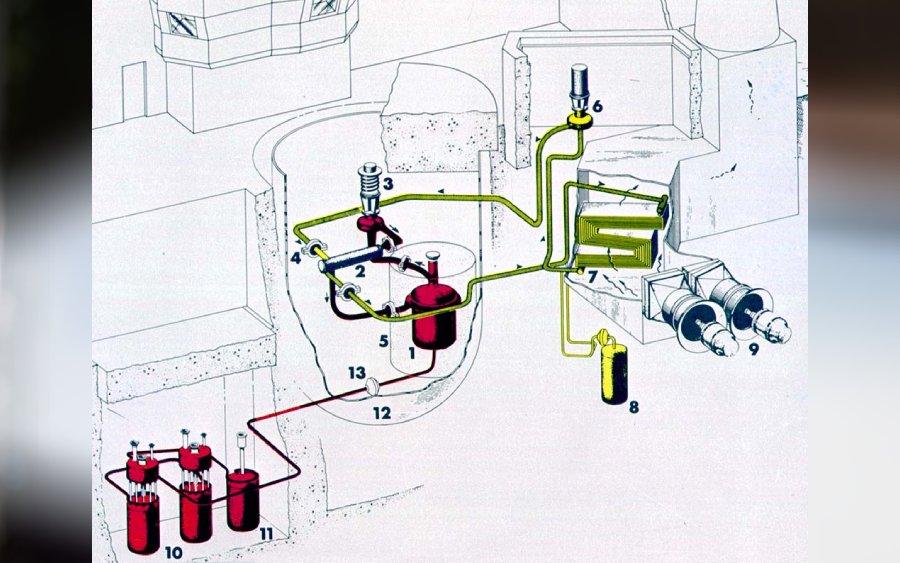 Diagrama do Reator experimental de sal fundido da década de 1960.